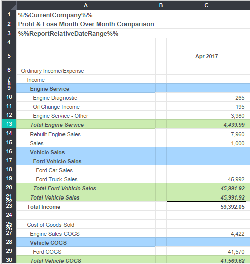Bulk Styling of Parent Accounts, Subtotals and Page Breaks